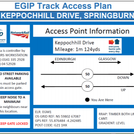 Track Access Plans